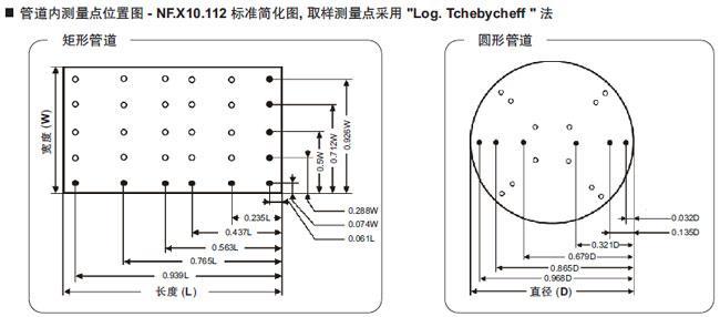 微电脑数字压力计syt-2000v 智能压力风速仪 vc816 风速仪 victor 816